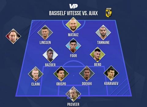 Hoe opent Vitesse tegen Ajax?
